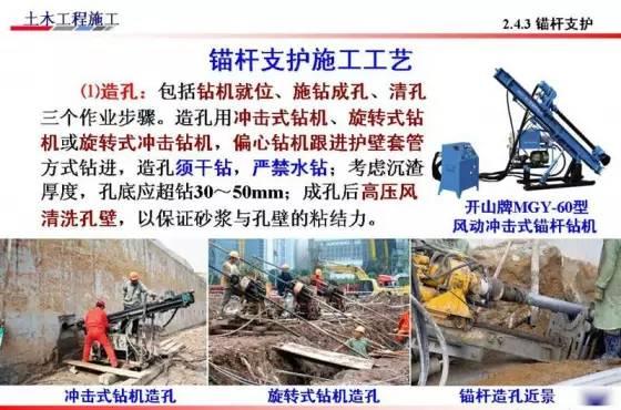 基坑的支护、降水工程与边坡支护施工技术图解_18