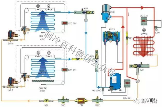 制冷系统设计经验与常用知识总结_1