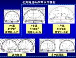 公路隧道的技术发展(118页)
