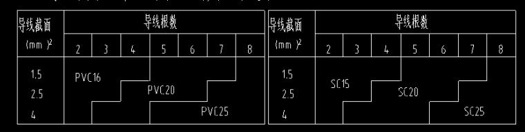[福建]12层商住楼(点式)全套电气图纸