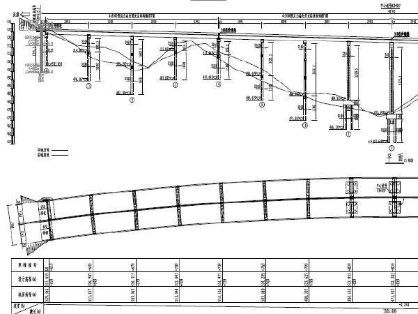 [河北]2016年设计含小箱梁预应力连续T梁72km高速公路桥涵初步设计图981张(37座桥)