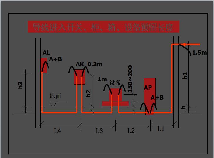 电气工程计价与案例1_5