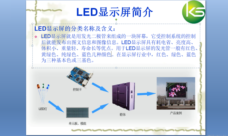 LED显示屏工程基本知识培训及LED屏验收标准