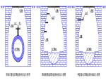 北京地铁区间隧道施工组织设计(图文并茂285页)