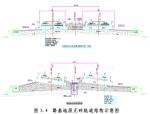 CRTS-Ⅰ型双块式无砟轨道施工作业指导书(PDF版)