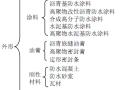 [全国]防水工程施工技术图文讲义(共125页)