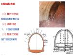 隧道施工第一章隧道结构和围岩级别总结PPT