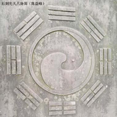 陈益峰:先天八卦的基础含义_1