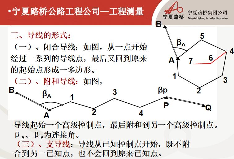 宁夏公路工程施工测量(共42页)