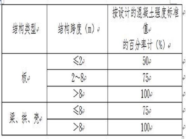 江苏省人防工程监理实施细则Word版(共63页)_1