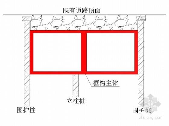 [甘肃]地下通道基坑开挖支护施工方案