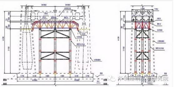 在桥梁施工设计中运用CAD和BIM到底差在哪?