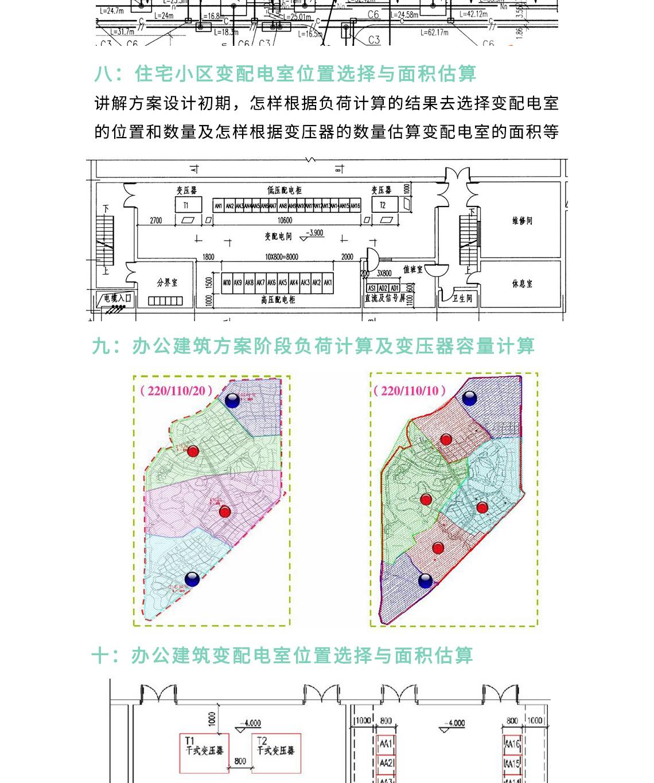 电气负荷计算,变压器容量选择,需用系数法,单位面积指标法,电气方案设计,变电所设置,UPS选择