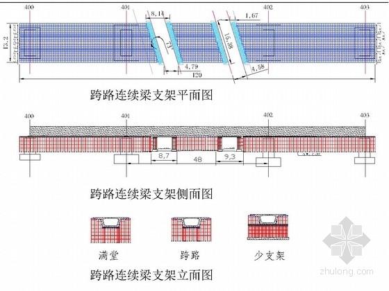 高速铁路桥梁各种跨度支架设计图(含计算书165页)