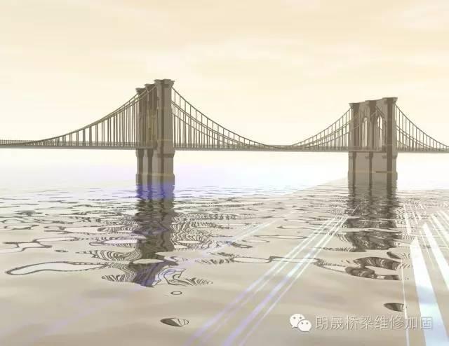 桥梁支座更换、安装的步骤及注意事项_3