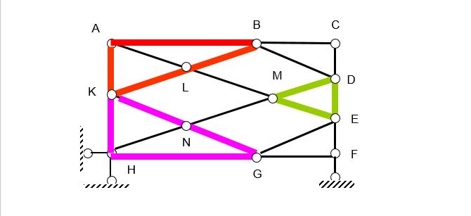 结构力学自由度计算_21
