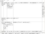 工程监理企业资质等级及业务范围(共15)