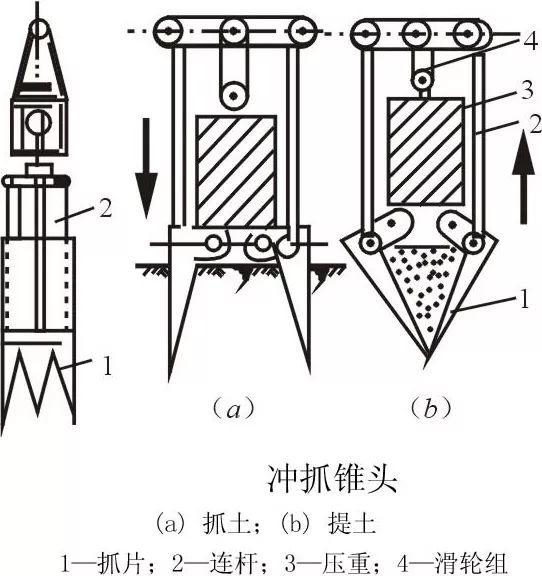 [图文]桩基施工及溶洞的处理方法_10