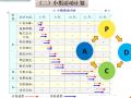 【QC成果】优选深水系梁施工工艺