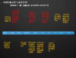 上海万科BIM项目成果汇报