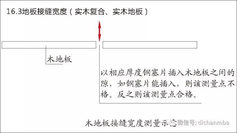详解在建工程实测实量可视化体系(全套),完美!!!!_123