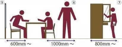 【干货】室内设计空间尺度图解_8