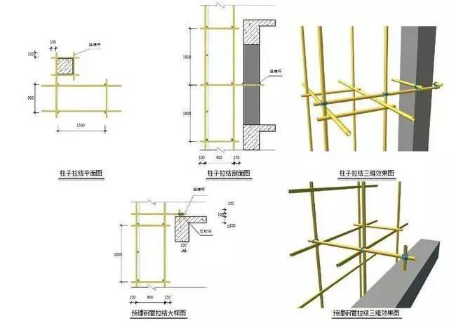 外脚手架及外架防护棚搭设详细讲解,附做法图!_4