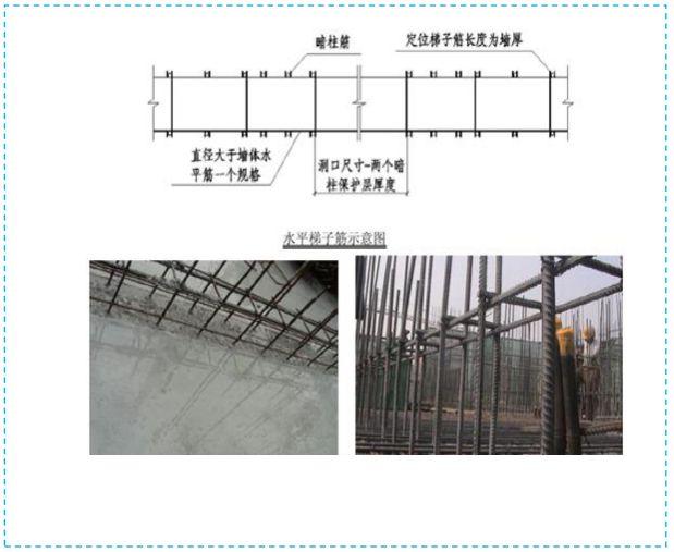 五大分部工程施工质量标准化图集,大量现场细部节点做法!_4