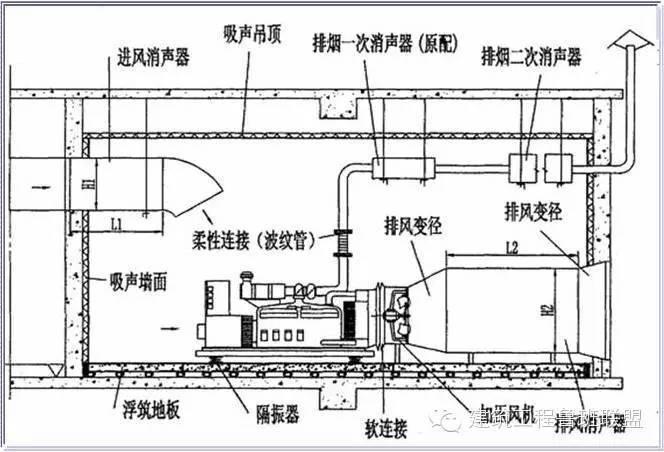 [弘毅|讲堂]捋一捋建筑强电系统_42