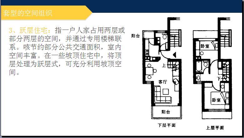 房地产住宅项目套型设计详解(实例分析)_7