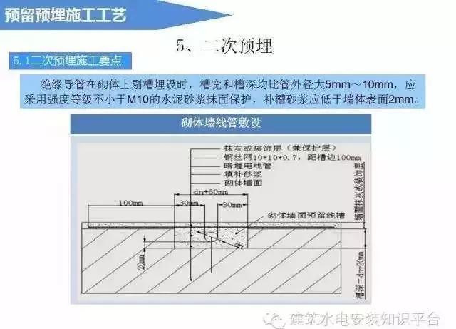 建筑电气预留预埋施工流程_12