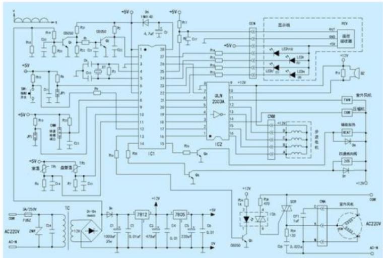 简要中央空调控制系统介绍