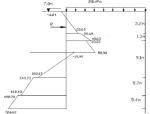 基坑支护结构设计Word版(共87页)