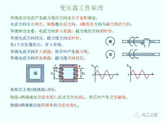 低压配电系统的供电电制和剩余电流动作保护_4