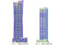 [洛阳]城市广场项目施工组织设计(182页,附图丰富详细)