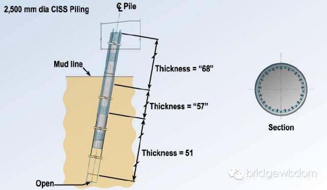 桥梁结构抗震设计核心理念_58