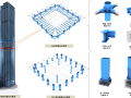 [广东]核心筒钢框架结构超高层综合塔楼钢结构制作安装工程施工组织设计(技术标)