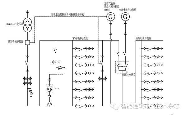 [IBE]瑞金医院无锡分院供配电系统设计的探讨_3