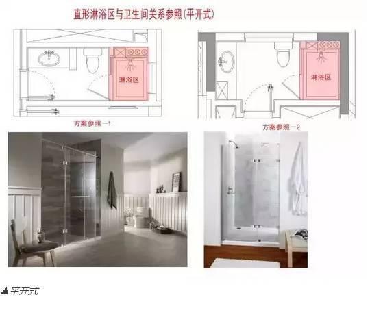 卫生间淋浴区的设计细节,太实用了!