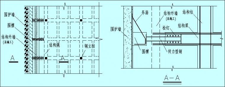 超全面!基坑逆作法各种节点构造总结_4