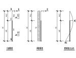 混凝土抗风柱计算(2012年版规范)