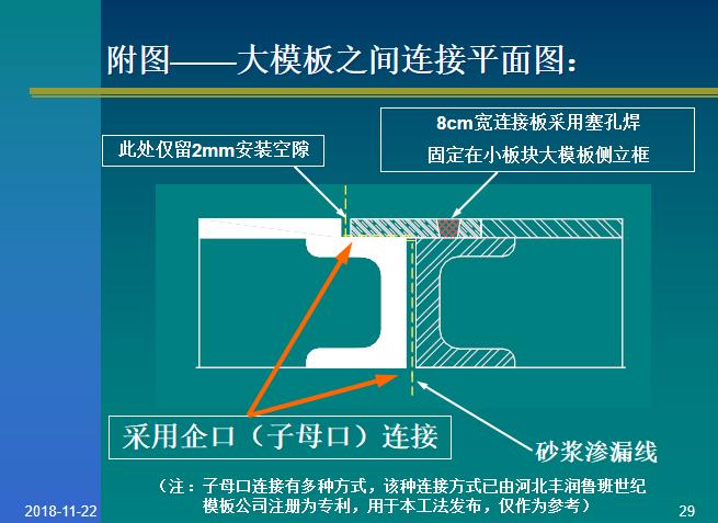 清水墙全钢大模板施工工法(ppt)_7