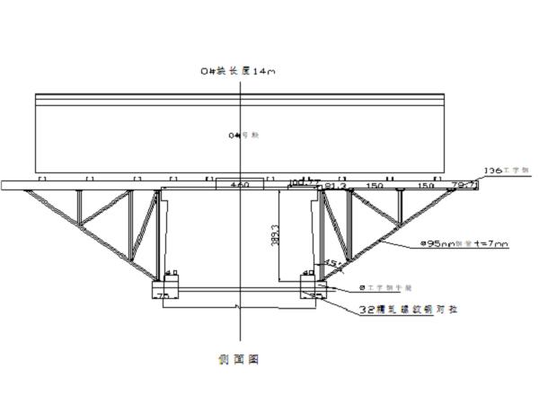 跨焦家堡沟特大桥施工组织设计