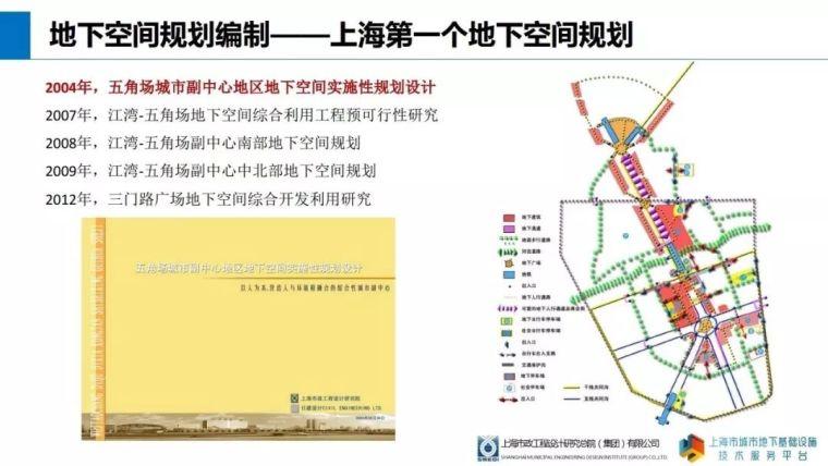 地下规划|上海江湾-五角场地区地下空间的发展历程与特色_5