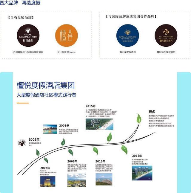 檀悦都喜?惠州双月湾别墅海景洋房上演房产界版速度与激情!