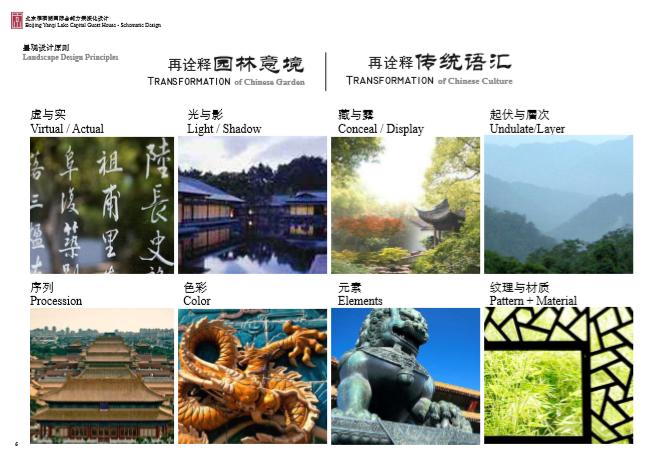 免费!100+景观方案设计文本全套下载(居住区,公园,商业等)