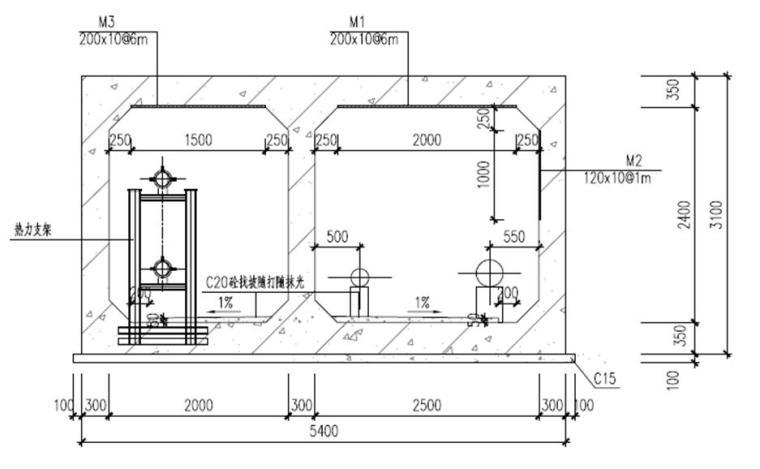 [北京]居住区市政工程综合管廊施工组织设计(289页,长城杯)_9