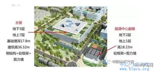 BIM技术在腾讯北京总部大楼施工的应用_1