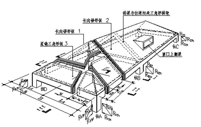 钢筋混凝土坡屋顶的结构设计