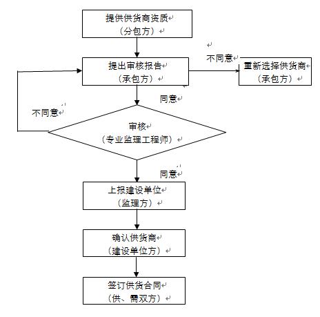 水利工程质量控制Word版(共42页)_1